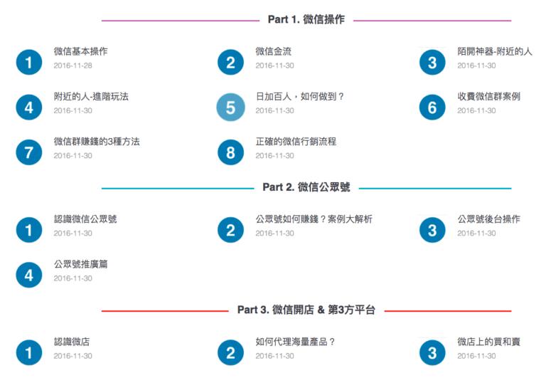 微信行銷線上課程目錄